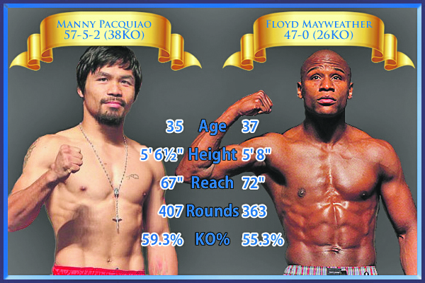 pacquiao may brona